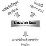 Netzwerk Deuz